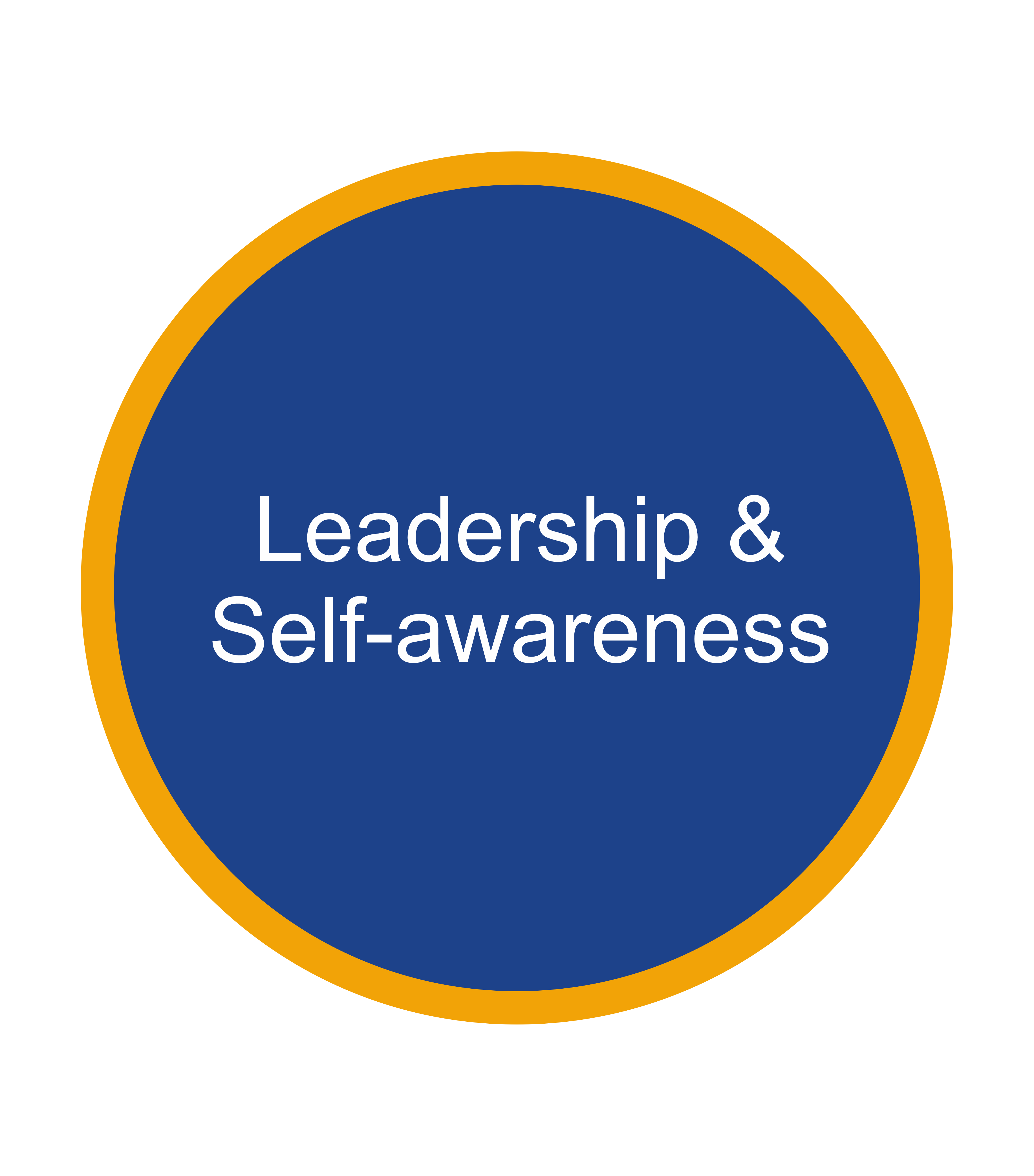 reekworthschools_leadership&selfawareness1